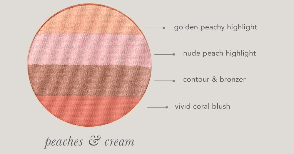 to Apply Peaches  Cream Bronzer