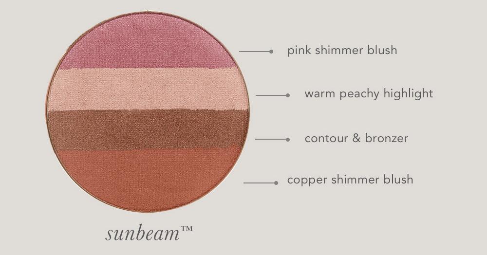 How to Apply Sunbeam Bronzer