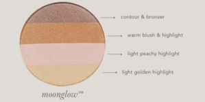 How to Apply Shimmery Bronzers